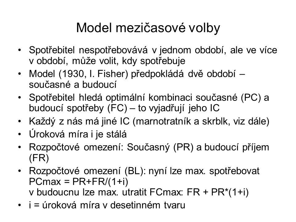 Model mezičasové volby Spotřebitel nespotřebovává v jednom období, ale ve více v období, může volit, kdy spotřebuje Model (1930, I. Fisher) předpoklád