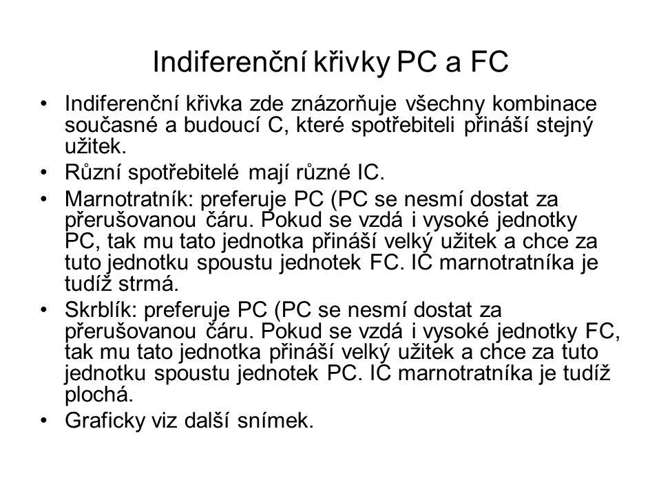 Indiferenční křivky PC a FC Indiferenční křivka zde znázorňuje všechny kombinace současné a budoucí C, které spotřebiteli přináší stejný užitek. Různí