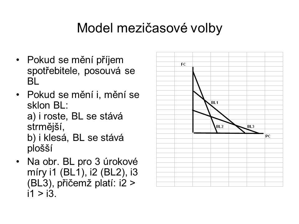 Model mezičasové volby Pokud se mění příjem spotřebitele, posouvá se BL Pokud se mění i, mění se sklon BL: a) i roste, BL se stává strmější, b) i kles