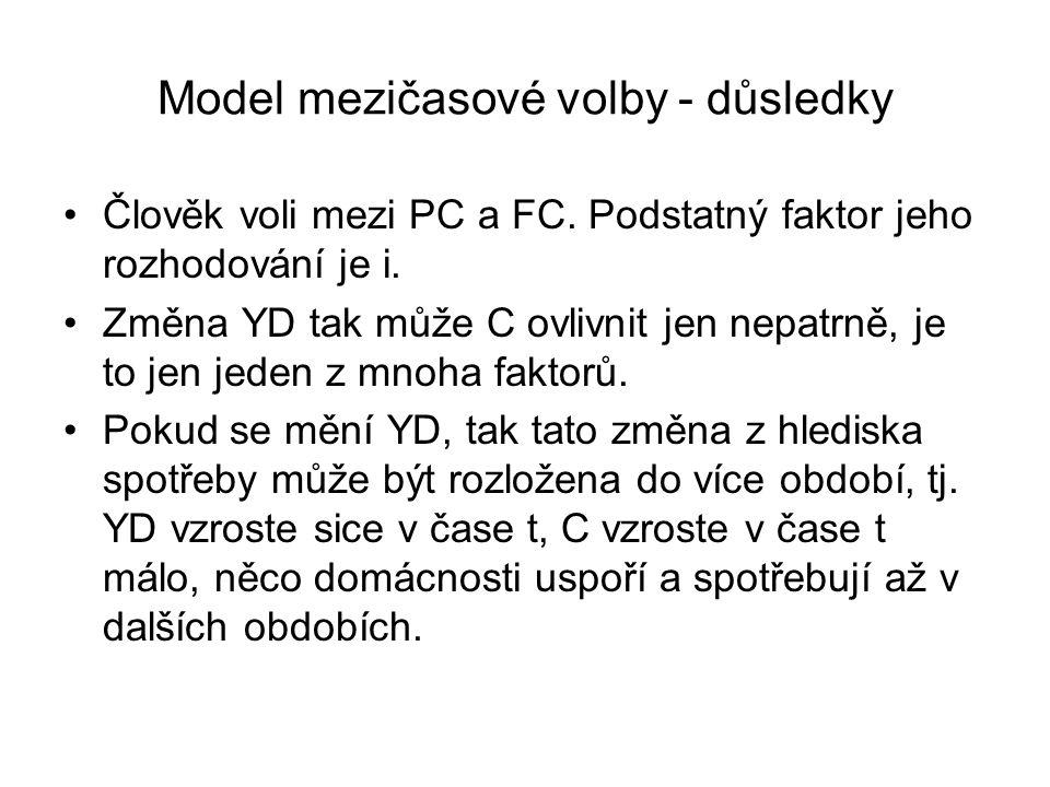 Model mezičasové volby - důsledky Člověk voli mezi PC a FC. Podstatný faktor jeho rozhodování je i. Změna YD tak může C ovlivnit jen nepatrně, je to j