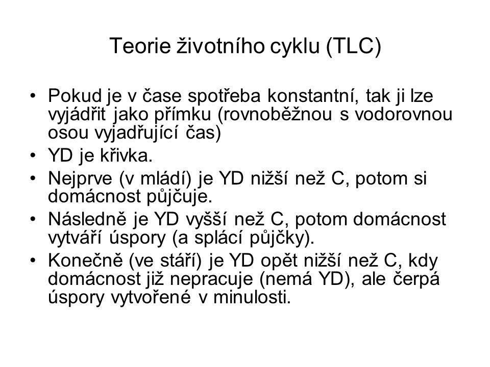Teorie životního cyklu (TLC) Pokud je v čase spotřeba konstantní, tak ji lze vyjádřit jako přímku (rovnoběžnou s vodorovnou osou vyjadřující čas) YD j