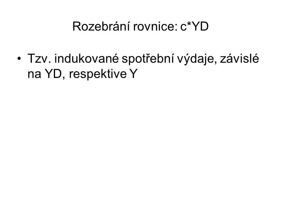 Rozebrání rovnice: c*YD Tzv. indukované spotřební výdaje, závislé na YD, respektive Y