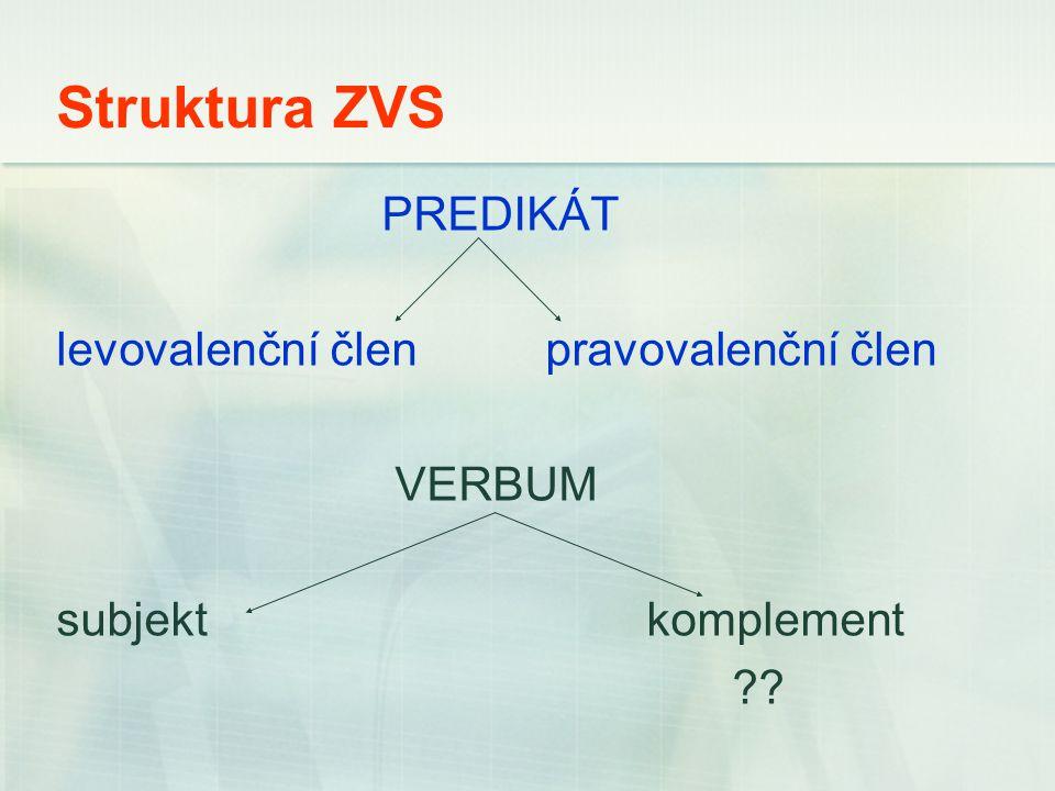 Struktura ZVS PREDIKÁT levovalenční člen pravovalenční člen VERBUM subjekt komplement