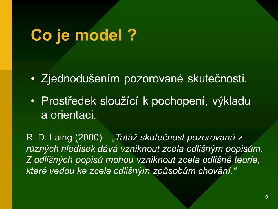 """2 Co je model ? Zjednodušením pozorované skutečnosti. Prostředek sloužící k pochopení, výkladu a orientaci. R. D. Laing (2000) – """"Tatáž skutečnost poz"""