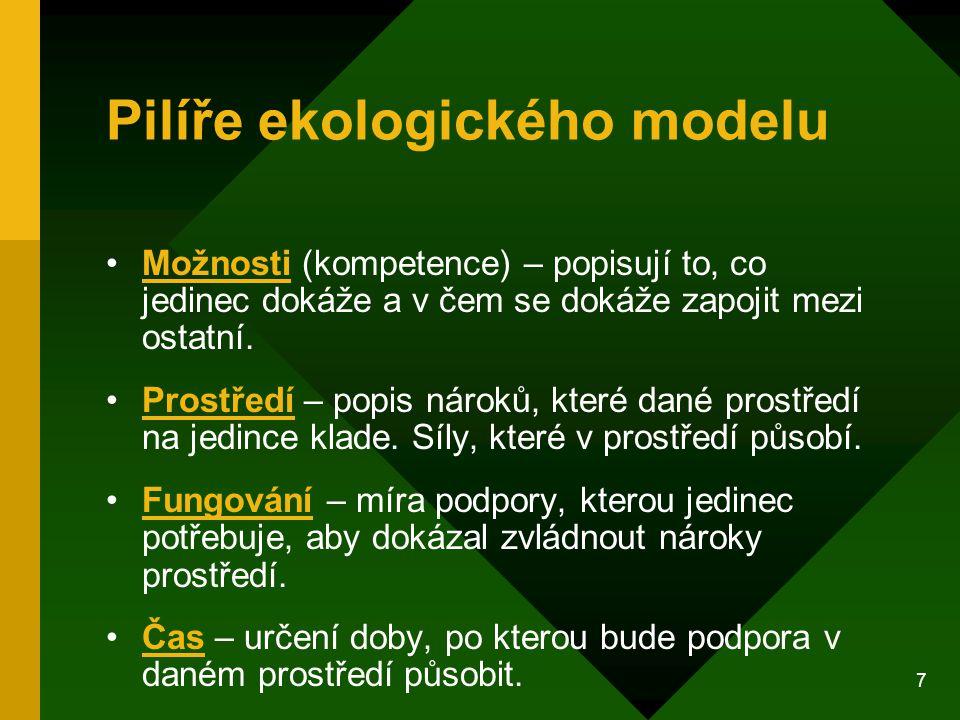 7 Pilíře ekologického modelu Možnosti (kompetence) – popisují to, co jedinec dokáže a v čem se dokáže zapojit mezi ostatní. Prostředí – popis nároků,