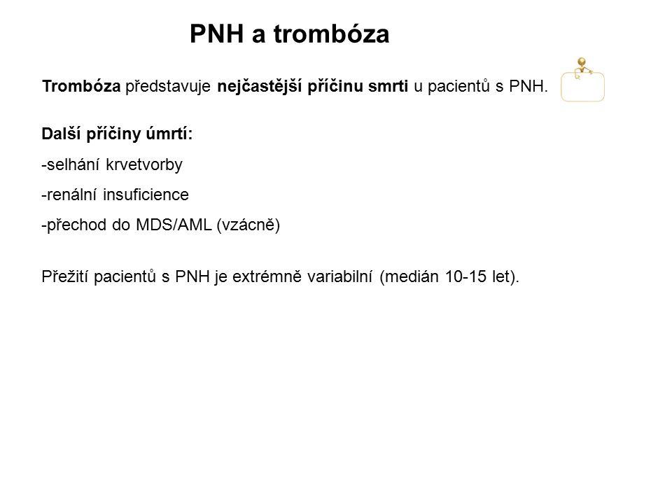 PNH a trombóza Trombóza představuje nejčastější příčinu smrti u pacientů s PNH. Přežití pacientů s PNH je extrémně variabilní (medián 10-15 let). Dalš