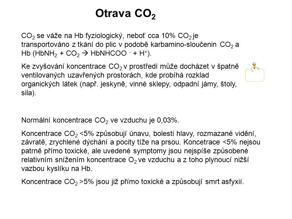 Otrava CO 2 CO 2 se váže na Hb fyziologický, neboť cca 10% CO 2 je transportováno z tkání do plic v podobě karbamino-sloučenin CO 2 a Hb (HbNH 2 + CO