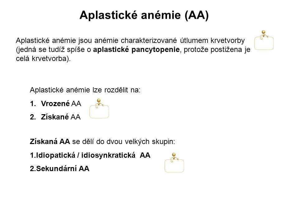 Aplastické anémie (AA) Aplastické anémie jsou anémie charakterizované útlumem krvetvorby (jedná se tudíž spíše o aplastické pancytopenie, protože post