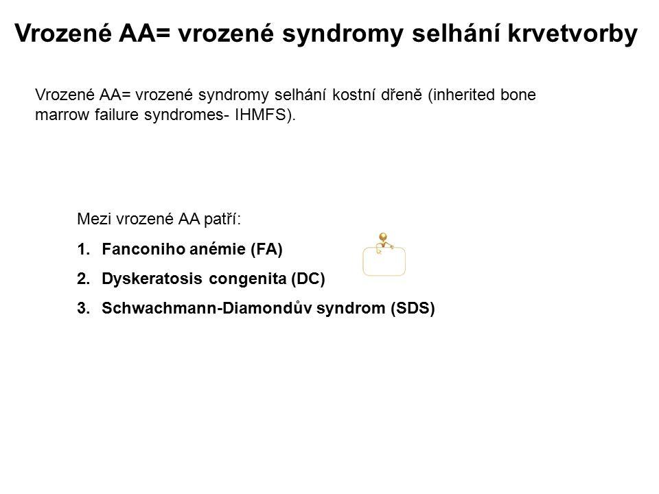 Vrozené AA= vrozené syndromy selhání krvetvorby Mezi vrozené AA patří: 1.Fanconiho anémie (FA) 2.Dyskeratosis congenita (DC) 3.Schwachmann-Diamondův s