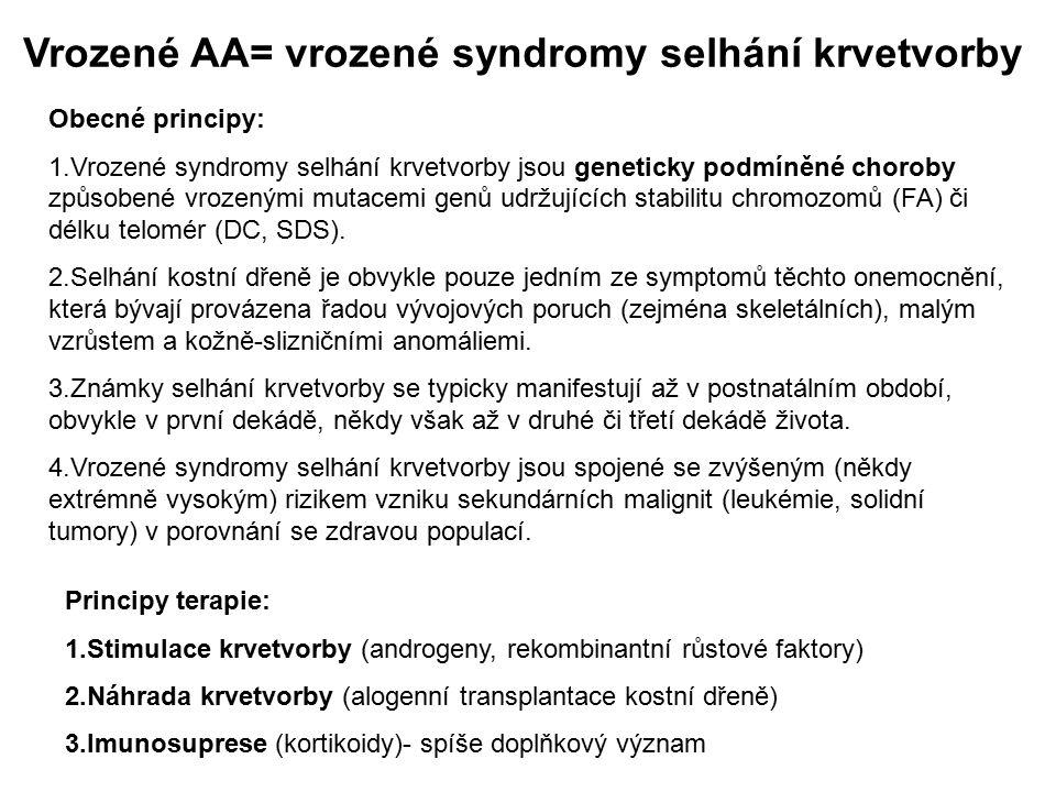 Vrozené AA= vrozené syndromy selhání krvetvorby Obecné principy: 1.Vrozené syndromy selhání krvetvorby jsou geneticky podmíněné choroby způsobené vroz
