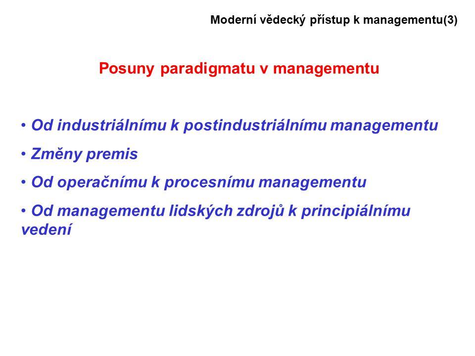 Moderní vědecký přístup k managementu(3) Posuny paradigmatu v managementu Od industriálnímu k postindustriálnímu managementu Změny premis Od operačnímu k procesnímu managementu Od managementu lidských zdrojů k principiálnímu vedení