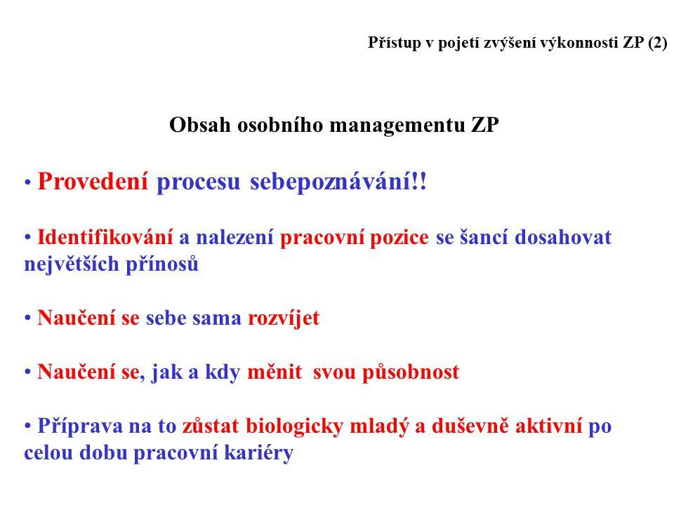 Přístup v pojetí zvýšení výkonnosti ZP (2) Obsah osobního managementu ZP Provedení procesu sebepoznávání!.