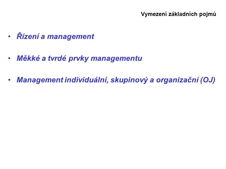 Vymezení základních pojmů Řízení a management Měkké a tvrdé prvky managementu Management individuální, skupinový a organizační (OJ)