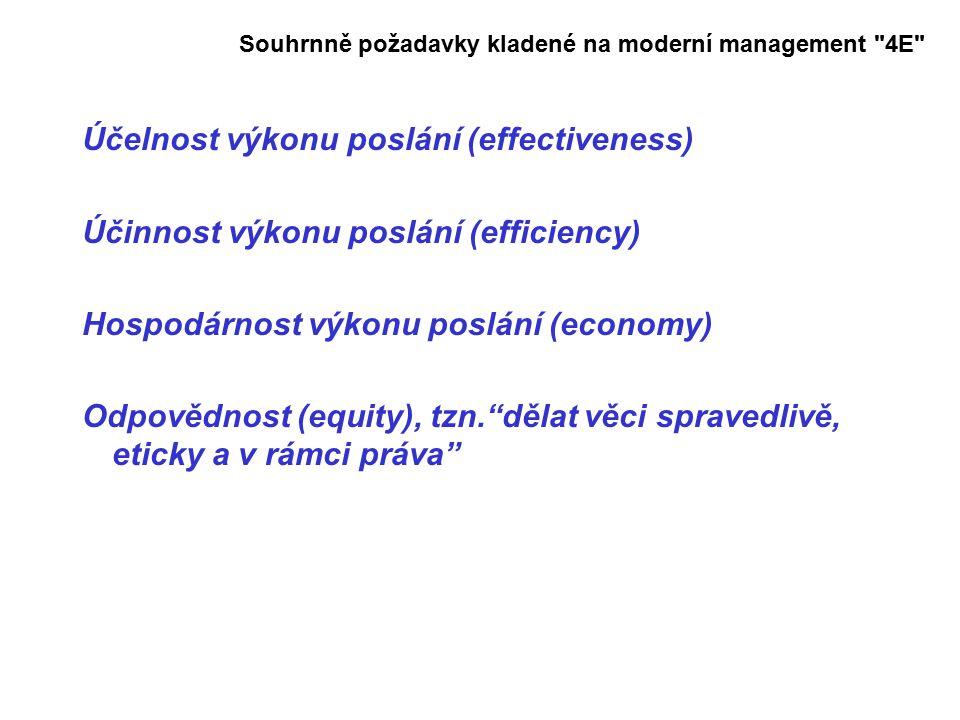 Souhrnně požadavky kladené na moderní management 4E Účelnost výkonu poslání (effectiveness) Účinnost výkonu poslání (efficiency) Hospodárnost výkonu poslání (economy) Odpovědnost (equity), tzn. dělat věci spravedlivě, eticky a v rámci práva