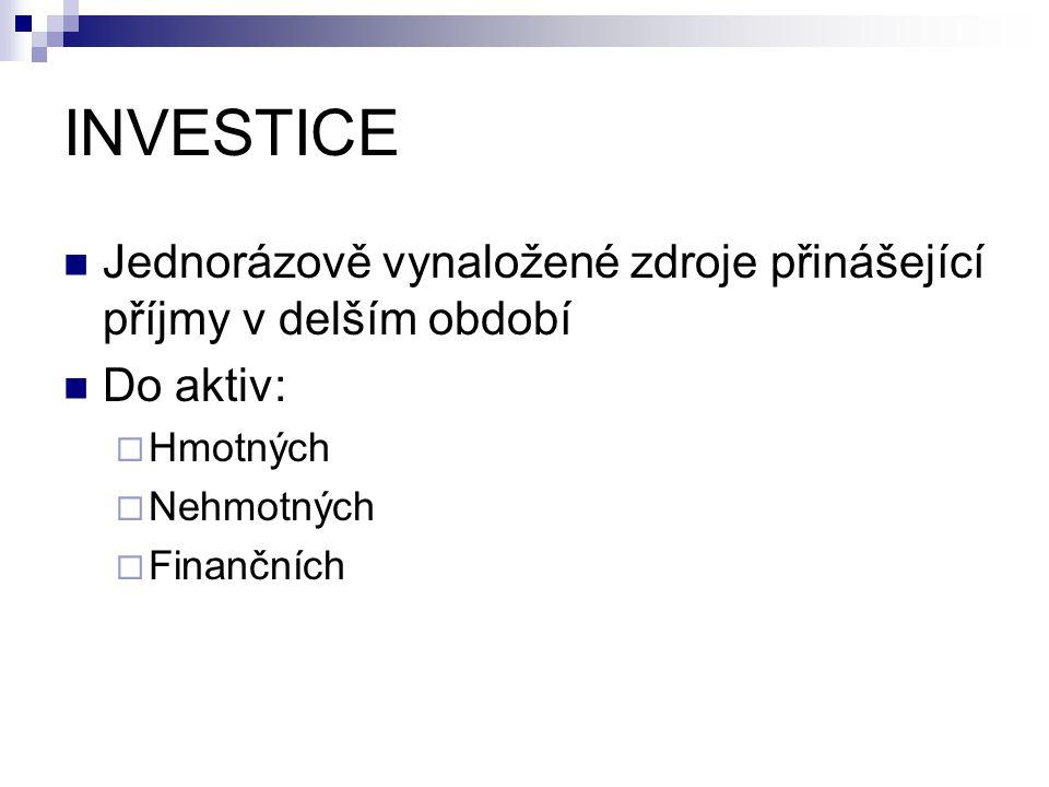 INVESTICE Jednorázově vynaložené zdroje přinášející příjmy v delším období Do aktiv:  Hmotných  Nehmotných  Finančních