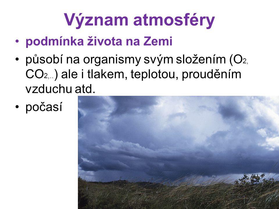 Význam atmosféry podmínka života na Zemi působí na organismy svým složením (O 2, CO 2,..