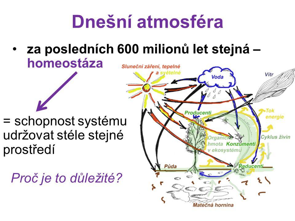 Dnešní atmosféra za posledních 600 milionů let stejná – homeostáza = schopnost systému udržovat stéle stejné prostředí Proč je to důležité?