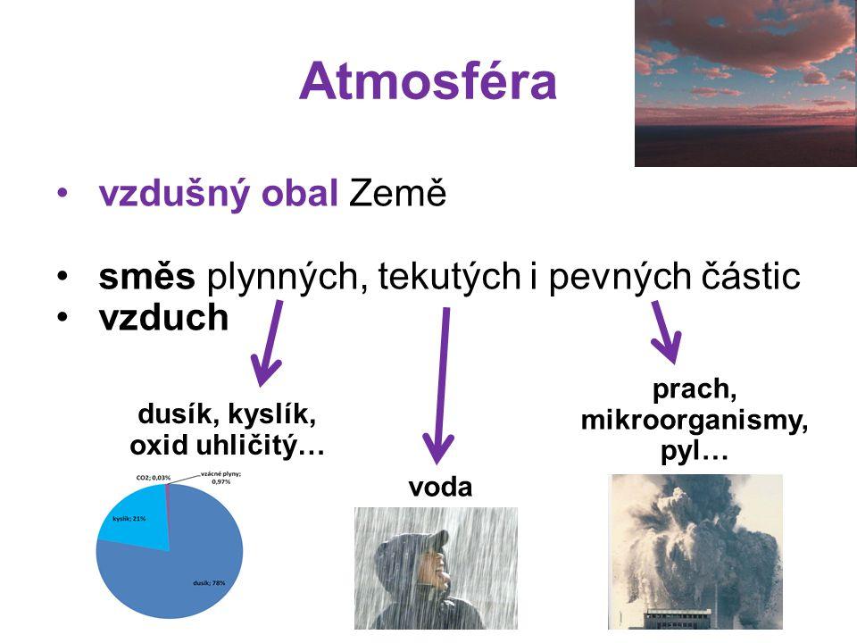 Atmosféra vzdušný obal Země směs plynných, tekutých i pevných částic vzduch dusík, kyslík, oxid uhličitý… voda prach, mikroorganismy, pyl…