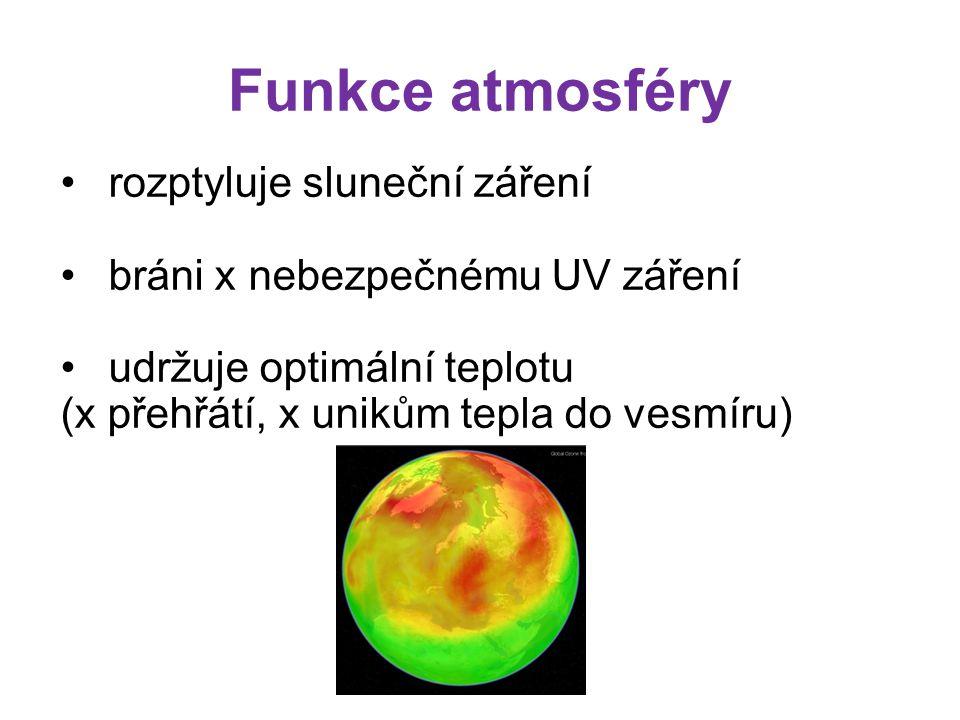 Funkce atmosféry rozptyluje sluneční záření bráni x nebezpečnému UV záření udržuje optimální teplotu (x přehřátí, x unikům tepla do vesmíru)