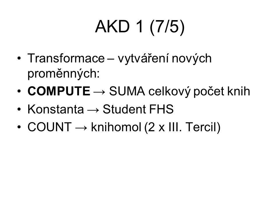 AKD 1 (7/5) Transformace – vytváření nových proměnných: COMPUTE → SUMA celkový počet knih Konstanta → Student FHS COUNT → knihomol (2 x III.