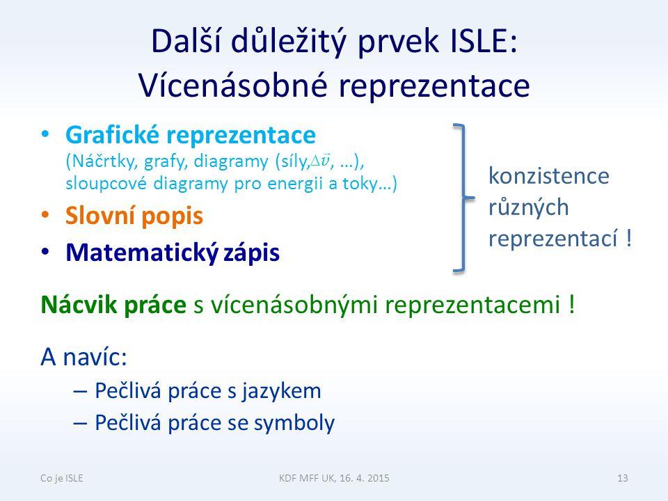 Další důležitý prvek ISLE: Vícenásobné reprezentace Grafické reprezentace (Náčrtky, grafy, diagramy (síly,, …), sloupcové diagramy pro energii a toky…) Slovní popis Matematický zápis Nácvik práce s vícenásobnými reprezentacemi .