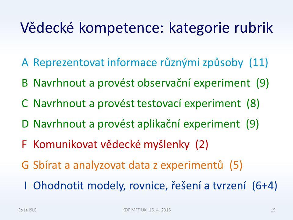 Vědecké kompetence: kategorie rubrik AReprezentovat informace různými způsoby (11) B Navrhnout a provést observační experiment (9) C Navrhnout a provést testovací experiment (8) D Navrhnout a provést aplikační experiment (9) F Komunikovat vědecké myšlenky (2) G Sbírat a analyzovat data z experimentů (5) I Ohodnotit modely, rovnice, řešení a tvrzení (6+4) Co je ISLEKDF MFF UK, 16.