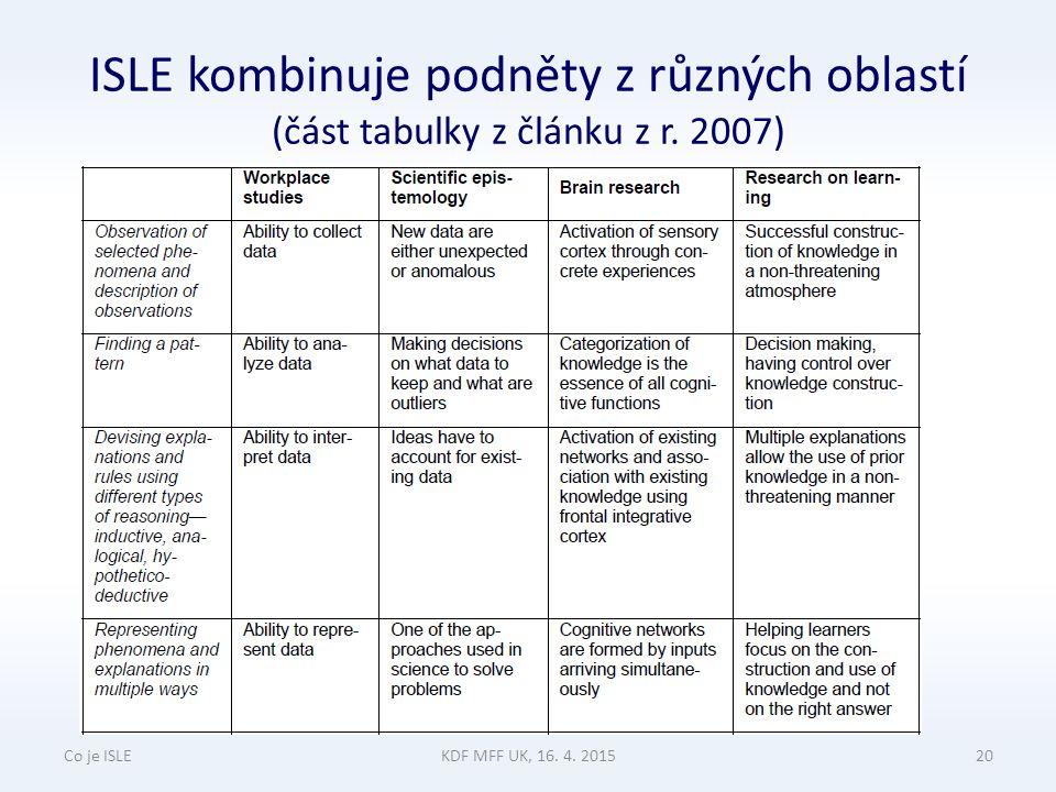 ISLE kombinuje podněty z různých oblastí (část tabulky z článku z r.
