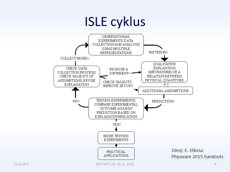 ISLE cyklus Co je ISLEKDF MFF UK, 16. 4. 20156 Zdroj: E. Etkina: Physware 2015 handouts