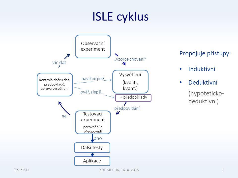 ISLE cyklus Propojuje přístupy: Induktivní Deduktivní (hypoteticko- deduktivní) Co je ISLEKDF MFF UK, 16.