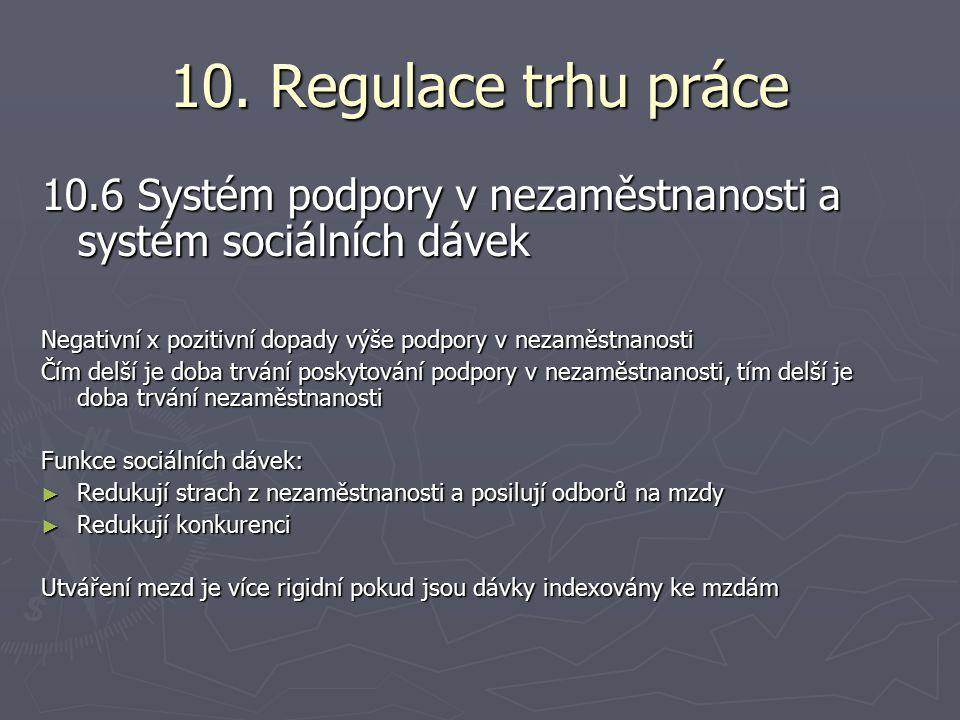 10. Regulace trhu práce 10.6 Systém podpory v nezaměstnanosti a systém sociálních dávek Negativní x pozitivní dopady výše podpory v nezaměstnanosti Čí