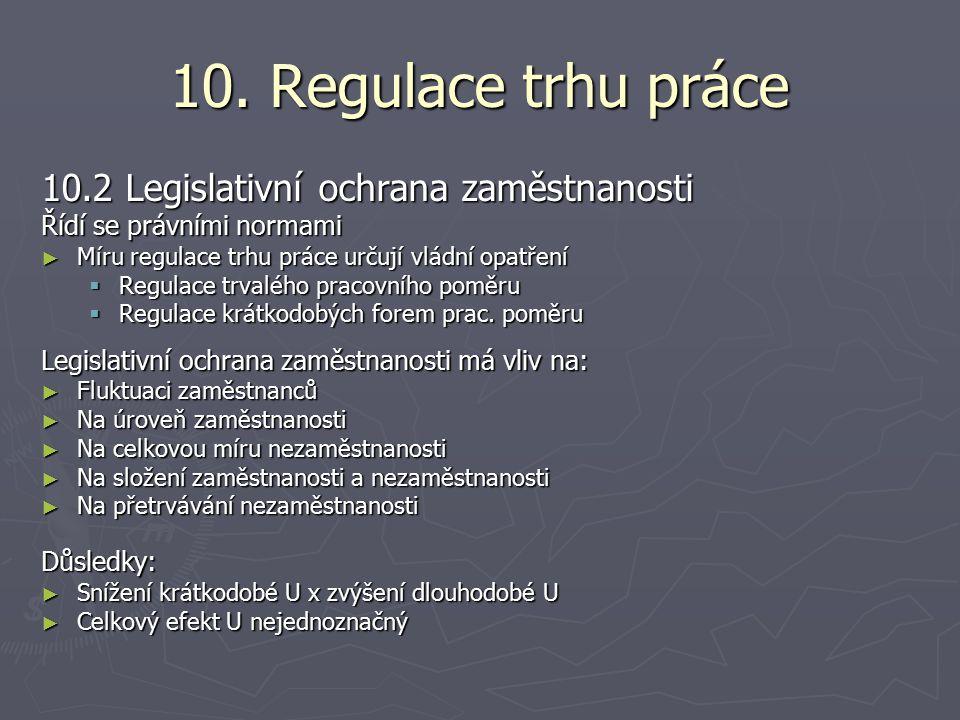 10. Regulace trhu práce 10.2 Legislativní ochrana zaměstnanosti Řídí se právními normami ► Míru regulace trhu práce určují vládní opatření  Regulace
