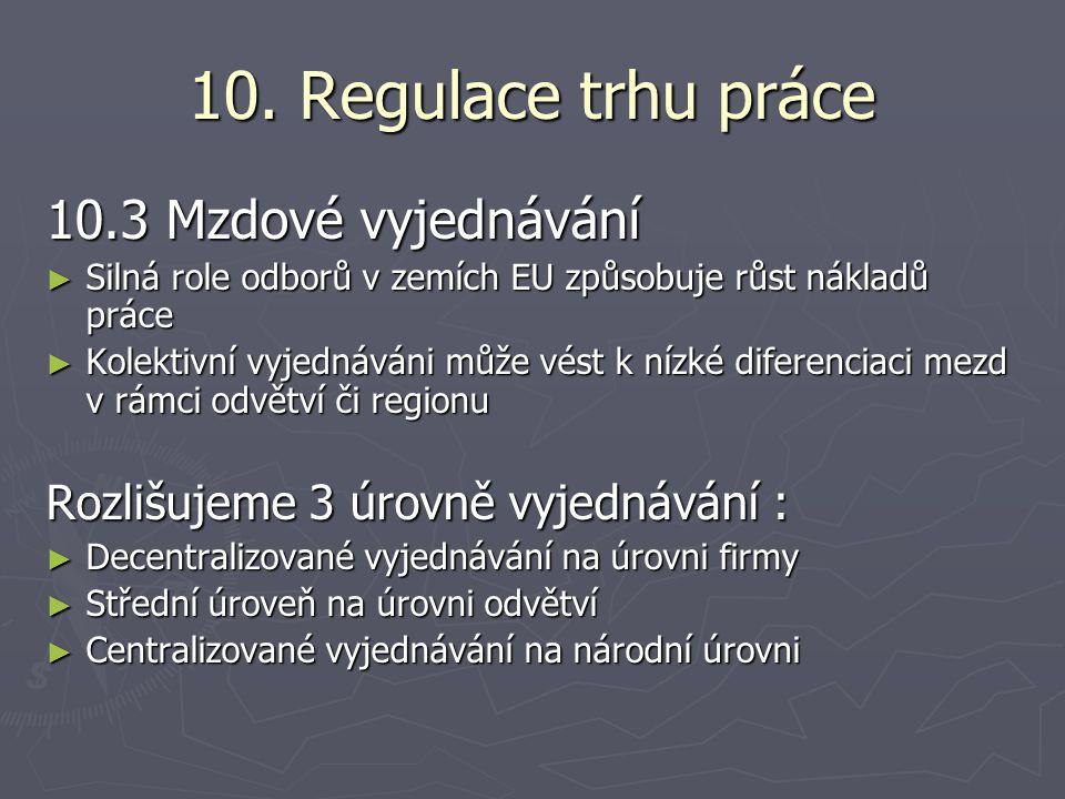 10. Regulace trhu práce 10.3 Mzdové vyjednávání ► Silná role odborů v zemích EU způsobuje růst nákladů práce ► Kolektivní vyjednáváni může vést k nízk