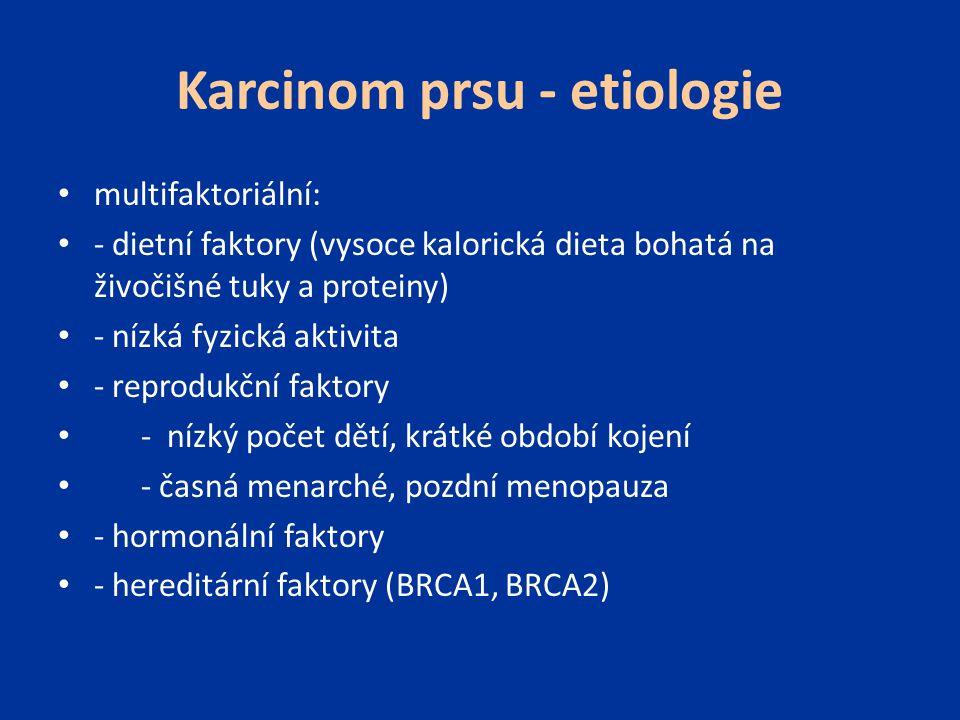 Karcinom prsu - etiologie multifaktoriální: - dietní faktory (vysoce kalorická dieta bohatá na živočišné tuky a proteiny) - nízká fyzická aktivita - r