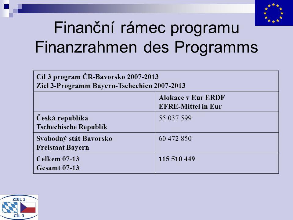 Finanční rámec programu Finanzrahmen des Programms Cíl 3 program ČR-Bavorsko 2007-2013 Ziel 3-Programm Bayern-Tschechien 2007-2013 Alokace v Eur ERDF