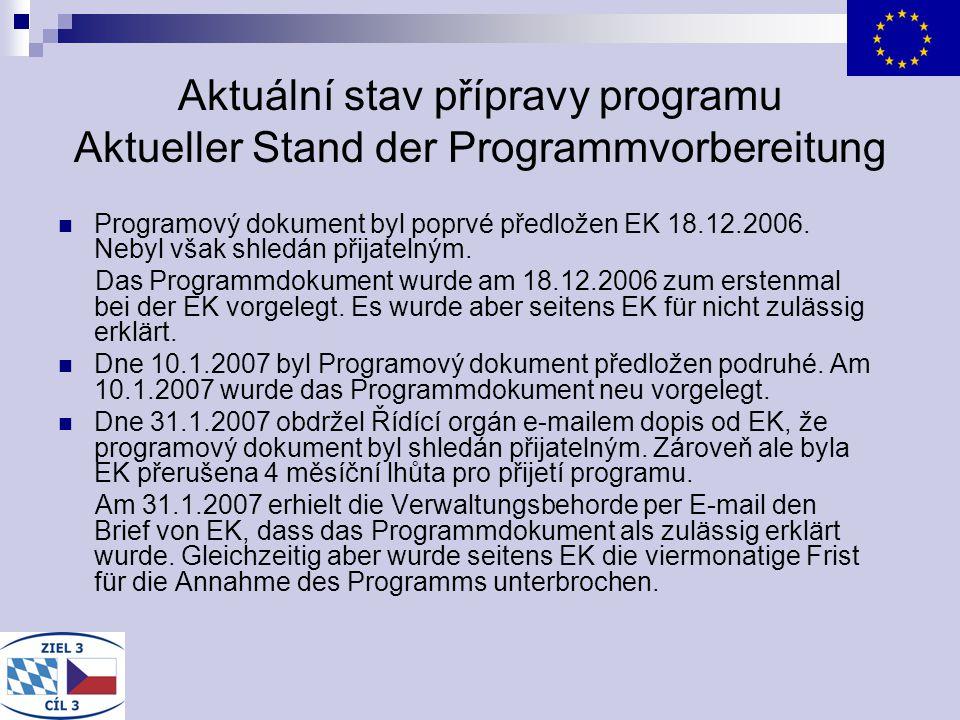 Aktuální stav přípravy programu Aktueller Stand der Programmvorbereitung Programový dokument byl poprvé předložen EK 18.12.2006. Nebyl však shledán př