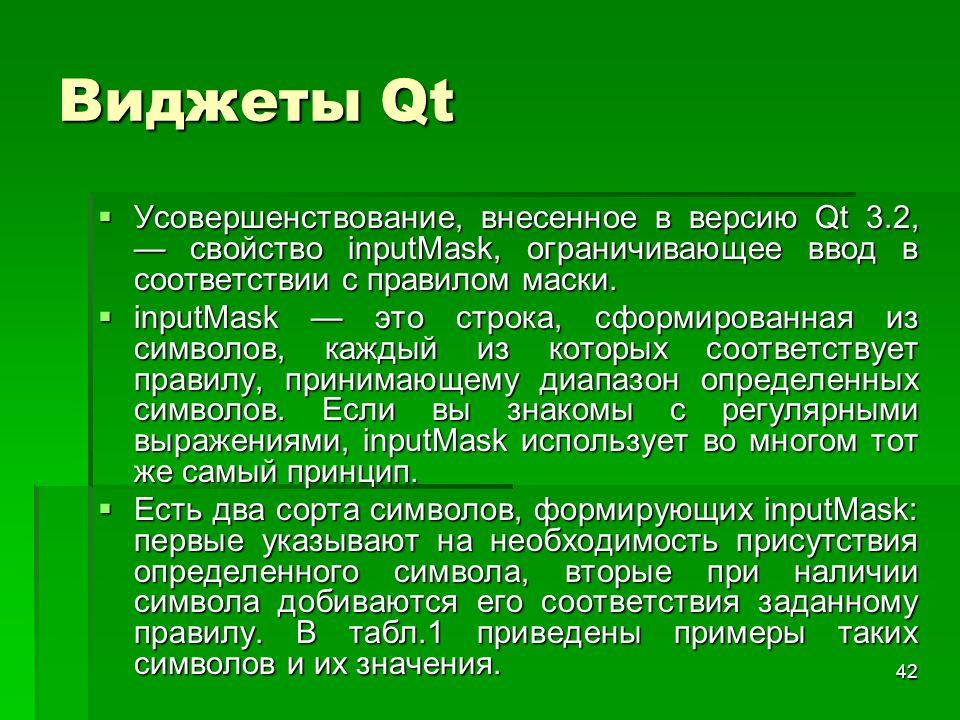 42 Виджеты Qt  Усовершенствование, внесенное в версию Qt 3.2, — свойство inputMask, ограничивающее ввод в соответствии с правилом маски.  inputMask