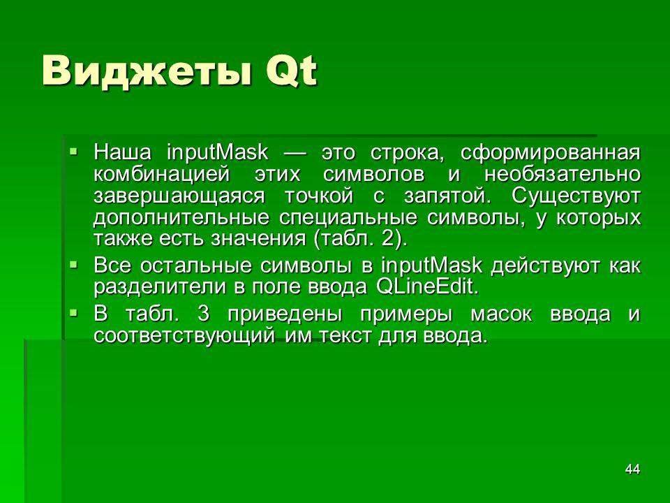 44 Виджеты Qt  Наша inputMask — это строка, сформированная комбинацией этих символов и необязательно завершающаяся точкой с запятой. Существуют допол
