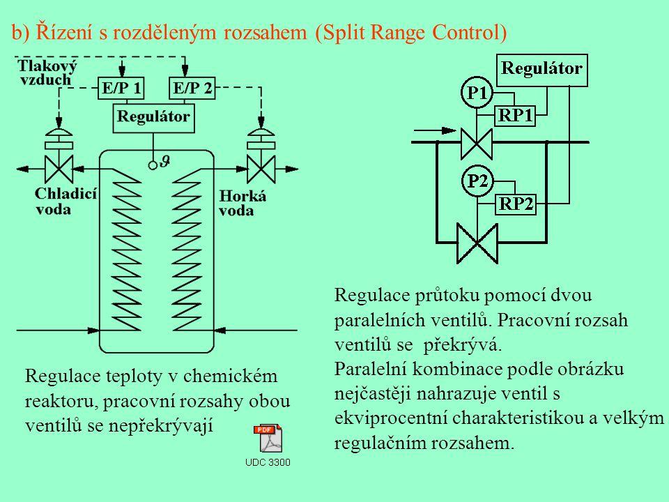 b) Řízení s rozděleným rozsahem (Split Range Control) Regulace teploty v chemickém reaktoru, pracovní rozsahy obou ventilů se nepřekrývají Regulace průtoku pomocí dvou paralelních ventilů.