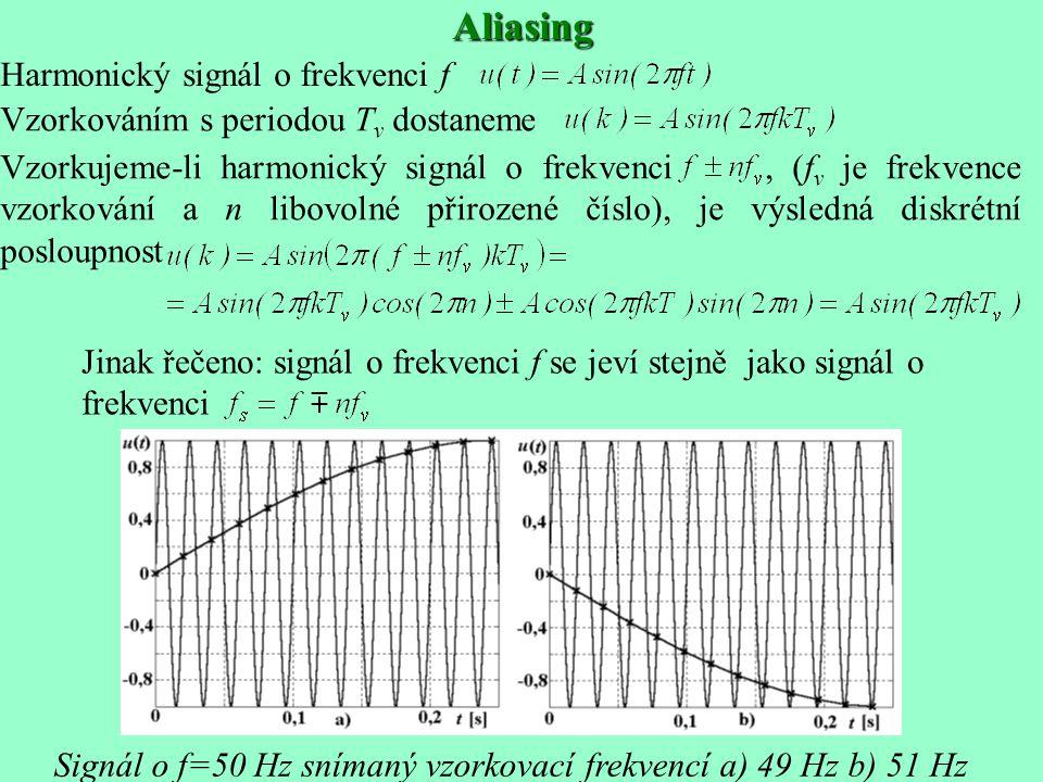Aliasing Harmonický signál o frekvenci f Vzorkováním s periodou T v dostaneme Vzorkujeme-li harmonický signál o frekvenci, (f v je frekvence vzorkován