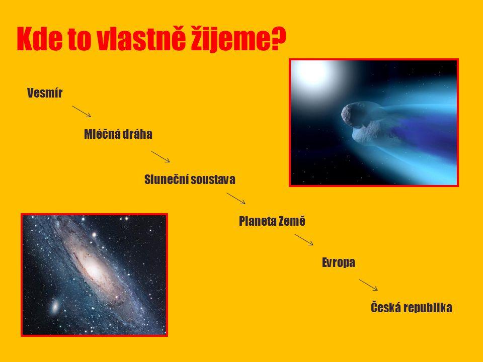 Kde to vlastně žijeme? Vesmír Mléčná dráha Sluneční soustava Planeta Země Evropa Česká republika