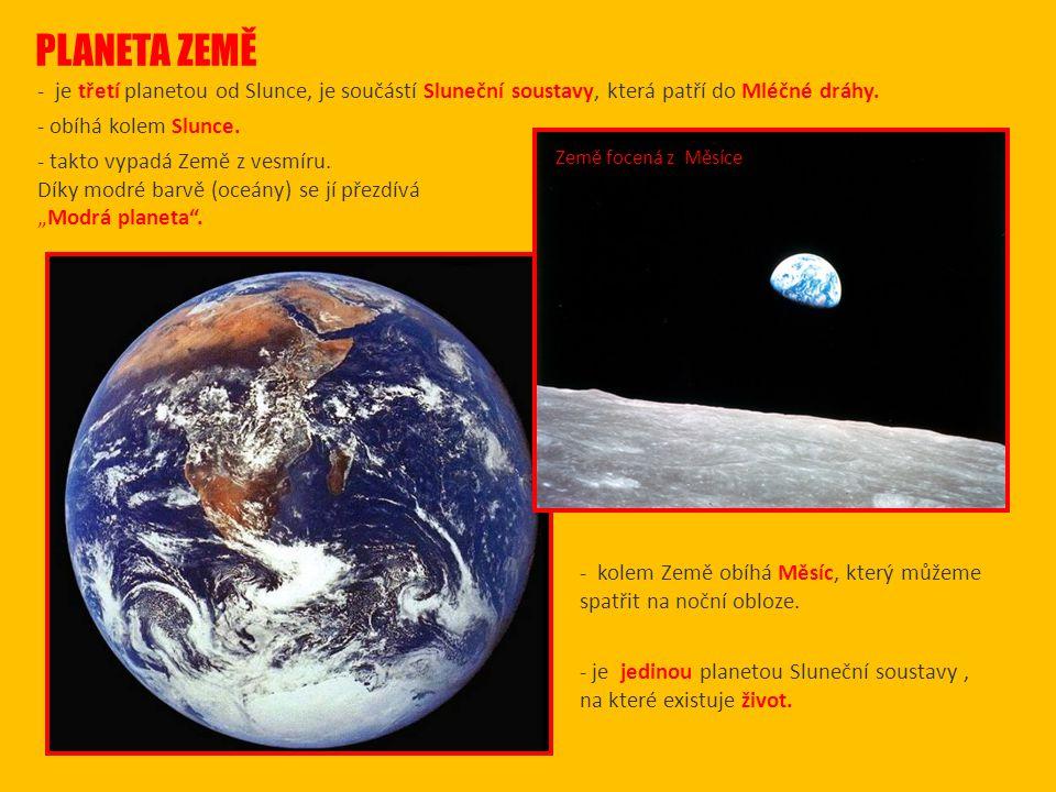 PLANETA ZEMĚ - je třetí planetou od Slunce, je součástí Sluneční soustavy, která patří do Mléčné dráhy.