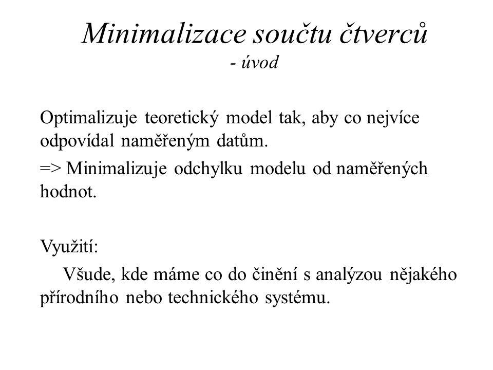 Minimalizace součtu čtverců - úvod Optimalizuje teoretický model tak, aby co nejvíce odpovídal naměřeným datům.