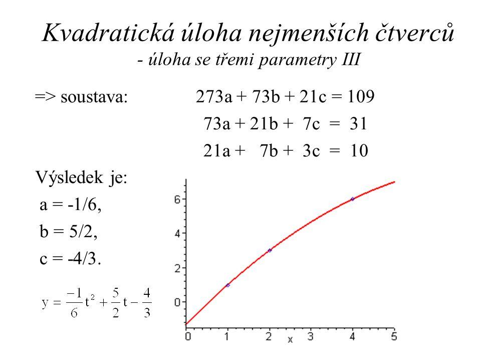 Kvadratická úloha nejmenších čtverců - úloha se třemi parametry III => soustava: 273a + 73b + 21c = 109 73a + 21b + 7c = 31 21a + 7b + 3c = 10 Výsledek je: a = -1/6, b = 5/2, c = -4/3.