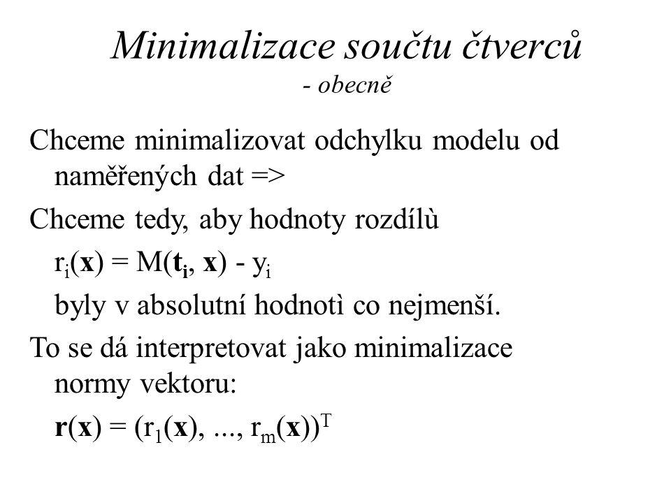 Minimalizace součtu čtverců - obecně Chceme minimalizovat odchylku modelu od naměřených dat => Chceme tedy, aby hodnoty rozdílù r i (x) = M(t i, x) - y i byly v absolutní hodnotì co nejmenší.