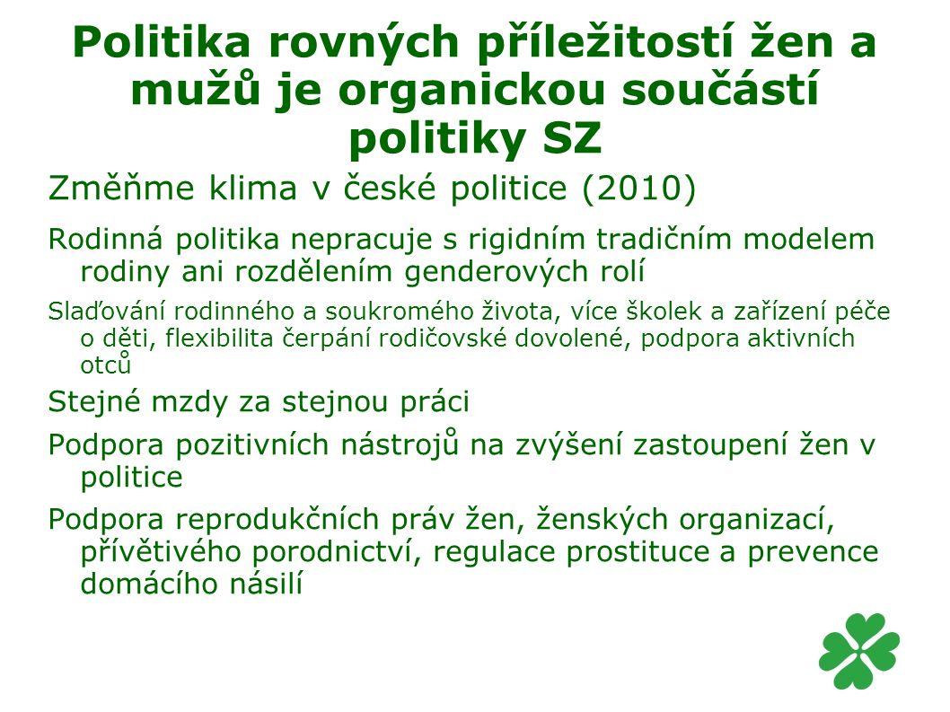 Politika rovných příležitostí žen a mužů je organickou součástí politiky SZ Změňme klima v české politice (2010) Rodinná politika nepracuje s rigidním