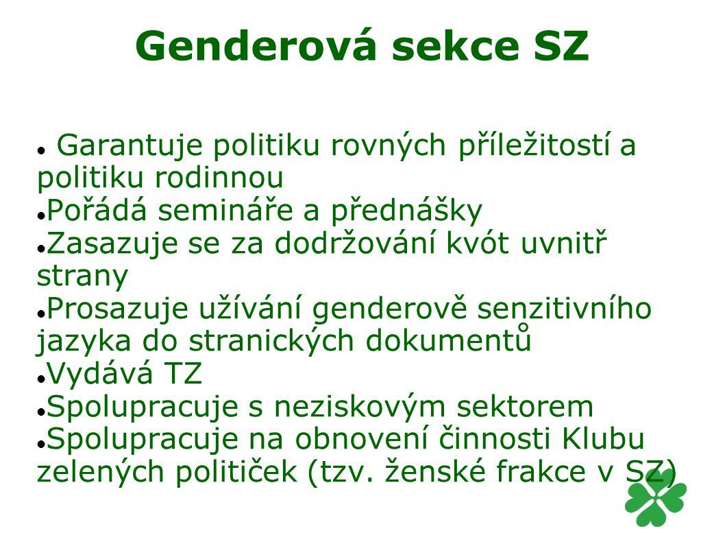 Genderová sekce SZ  Garantuje politiku rovných příležitostí a politiku rodinnou  Pořádá semináře a přednášky  Zasazuje se za dodržování kvót uvnitř