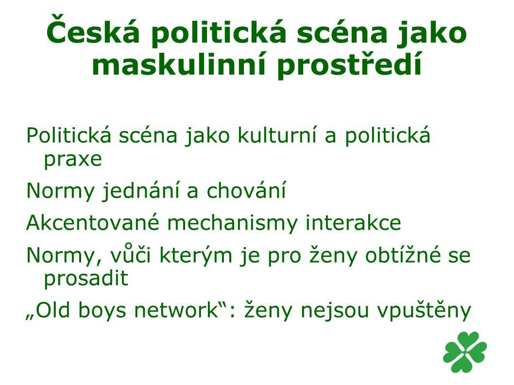 Politická scéna jako kulturní a politická praxe Normy jednání a chování Akcentované mechanismy interakce Normy, vůči kterým je pro ženy obtížné se pro