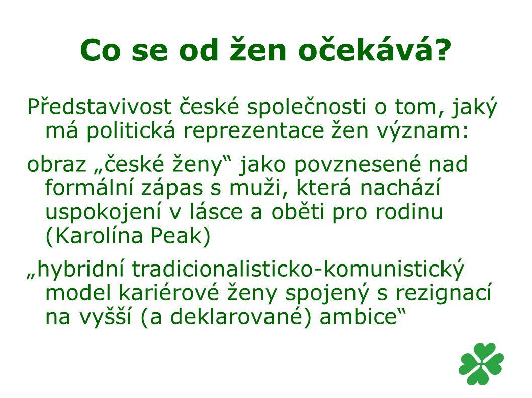 """Co se od žen očekává? Představivost české společnosti o tom, jaký má politická reprezentace žen význam: obraz """"české ženy"""" jako povznesené nad formáln"""