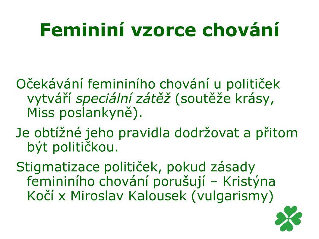 Femininí vzorce chování Očekávání femininího chování u političek vytváří speciální zátěž (soutěže krásy, Miss poslankyně). Je obtížné jeho pravidla do
