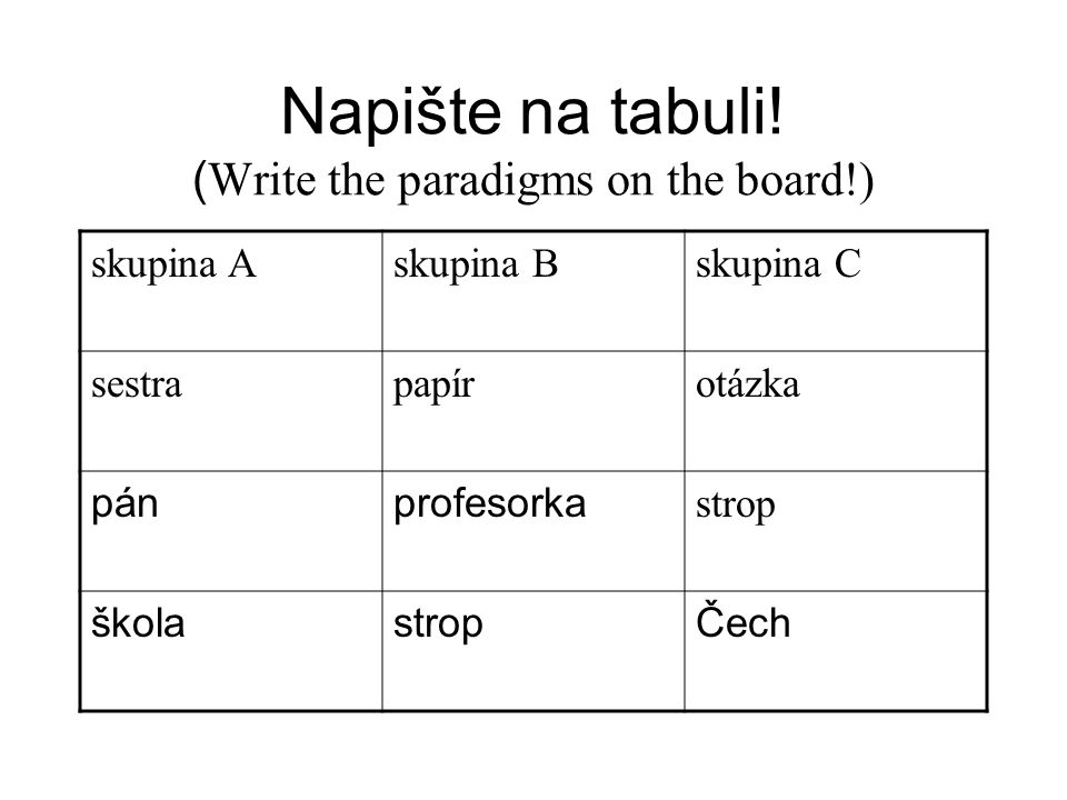 Napište na tabuli.